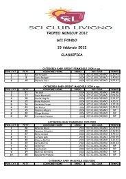 TROFEO MINICUP 2012 SCI FONDO 15 febbraio 2012 ... - Intranet