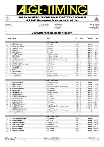 Ergebnisse - WSV Strobl