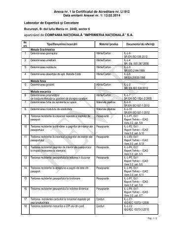 Anexa nr. 1 la Certificatul de Acreditare nr. LI 912 Data ... - RENAR
