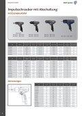 Impulsschrauber mit Abschaltung - DWT Gmbh - Seite 4