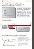 Impulsschrauber mit Abschaltung - DWT Gmbh - Seite 7
