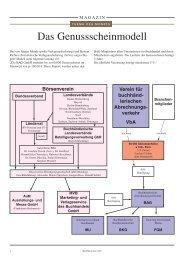 Das Genussscheinmodell