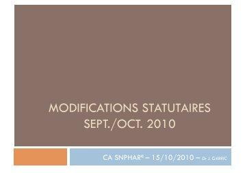 Modifications statutaires PH - Snphar
