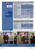Finanzierung - Seite 2