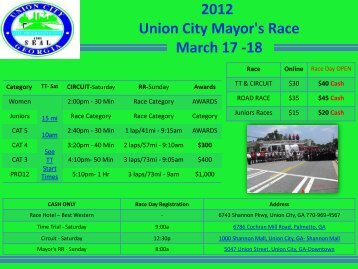 2012 Union City Mayor's Race March 17 -18 - Spincycle Sports ...