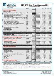 DETHERM Data - Pricelist January 2010 - AIChE
