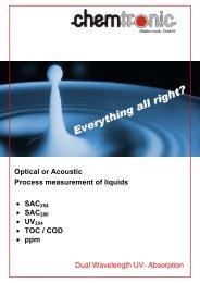 Principle dual wavelength UV