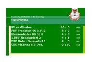 Ergebnisse des 3. Wettkampftags der 1. Landesliga Brandenburg
