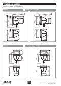 TENDABOX BX3000 - Schmid Storen AG - Page 2