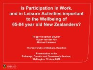 Is Participation in Work, and in Leisure Activities important to the ...