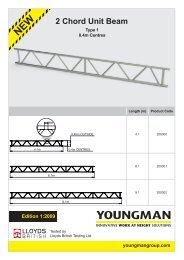 Youngman 2 Cord Unit Type 1 - F R Scott Ltd