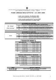 PIANO ANNUALE DELLE ATTIVITA' A.S. 2007/2008 1 - R.M. Cossar