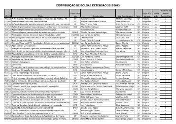 Projetos e Programas - 4-5-2012 _ Site - PROEC