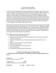 Student Handbook Student Handbook Ivy Tech Community College