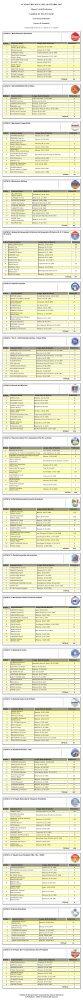 report preferenza candidati liste provinciali, comune per comune