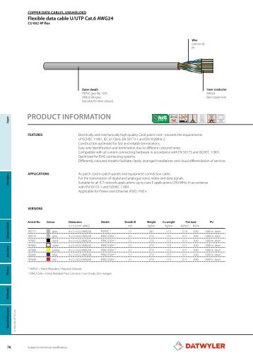 Product information Flexible data cable U/UTP Cat.6 AWG24 - IES