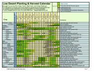 Urban Farm's year-round planting and harvesting guide - Edible ...