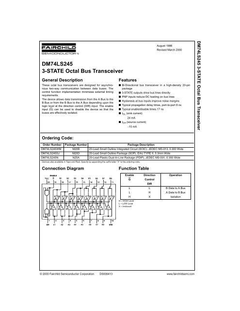 Transceiver datasheet