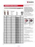 5. Materiaal- bewerking - Würth Nederland - Page 5