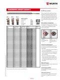 5. Materiaal- bewerking - Würth Nederland - Page 7