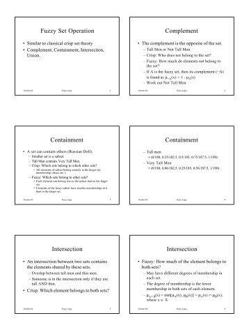 application of fuzzy set theory in An analysis of possible applications of fuzzy set theory to the actuarial credibility theory p krzysztof ostaszewski1 and waldemar karwowski2 idepartment of mathematics.