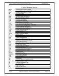 MEGHALAYA POLICE - National Crime Records Bureau - Page 4