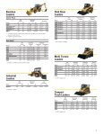 Wheel Loaders - Page 3