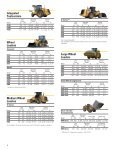 Wheel Loaders - Page 4