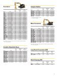 Wheel Loaders - Page 7