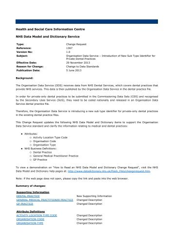List Of Certified Organisations
