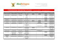 Scopri le offerte speciali per i pacchetti Corso + Viaggio - ALCE