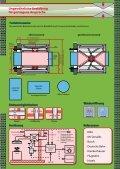 Absperrvorrichtung für gewerbliche Küchenabluft - Stöbich ... - Seite 3