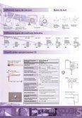 Différents types de caisson Différents types de coulisses latérales ... - Page 6