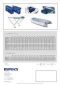 Katalog BRIG Schlauchboote - Wassersportzentrum Cottbus - Seite 5