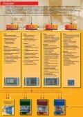 Ovládání - Stöbich Brandschutz - Page 3