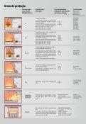 Barreiras corta-fogo flexíveis - Stöbich Brandschutz - Page 4