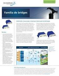 Família de bridges - Silver Spring Networks