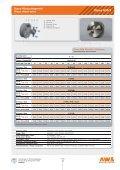 Disco-Rückschlagventile Disco check valves 930 - AWS Apparatebau - Seite 2