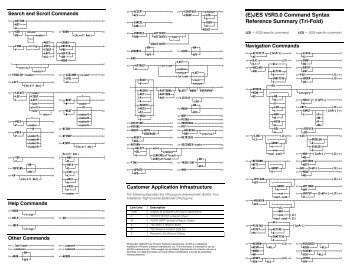 (E)JES Command Syntax Reference Card - Value-4IT