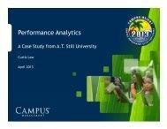 Performance Analytics - CampusInsight