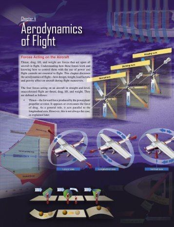 Aerodynamics of Flight Part 1 - St. Louis Pilot Services
