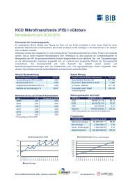 KCD-Mikrofinanz-Fonds (FIS) «Global» - BANK IM BISTUM ESSEN eG