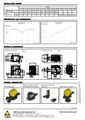 ROTARy limiT SwiTCh - Elma BV - Page 2