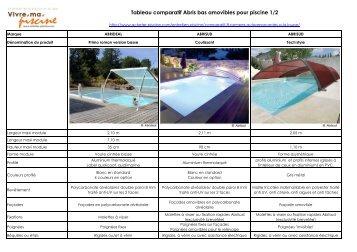 tableau comparatif des filtres sable pour piscine acheter piscine. Black Bedroom Furniture Sets. Home Design Ideas