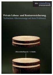 Private Lebens- und Rentenversicherung.