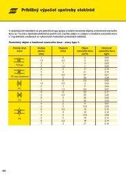 9. Tabuľky na výpočet spotreby prídavných materiálov