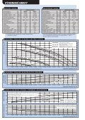 DUPLEX 15000 - ATREA sro - Page 2