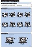 DUPLEX 15000 - ATREA sro - Page 4