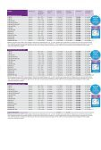 Lista de preturi - Page 3