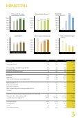 ÅRSMELDING 2011 - Nortura - Page 3